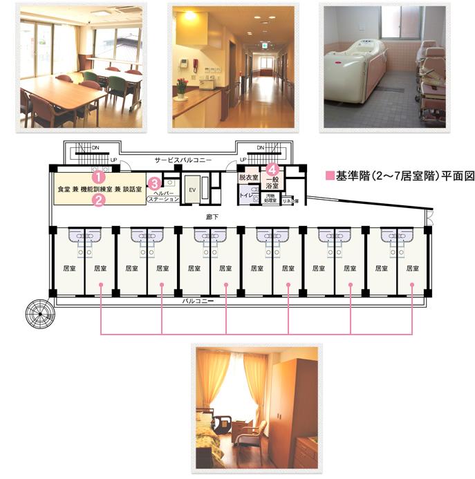 基準階(2~7居室階)平面図と各部屋の写真
